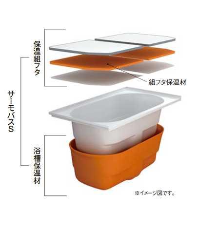 LIXIL(リクシル)のお風呂の特徴や価格まとめ!癒しのバスルームにリフォーム!