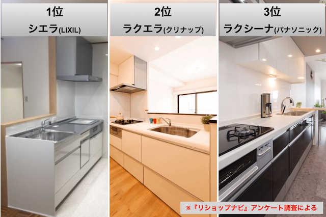【2021年版】人気のおすすめシステムキッチンメーカー10社比較!ランキング・リフォーム価格・事例