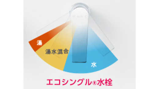 TOTO(トートー)の洗面台の洗面台のおすすめ・人気商品