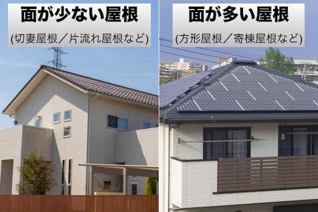 屋根のカバー工法(重ね葺き)費用が安い場合・高い場合