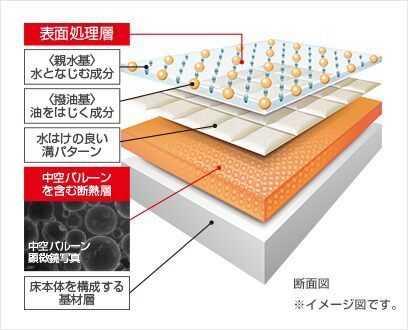 汚れ・冷えに強い床「キレイサーモフロア」